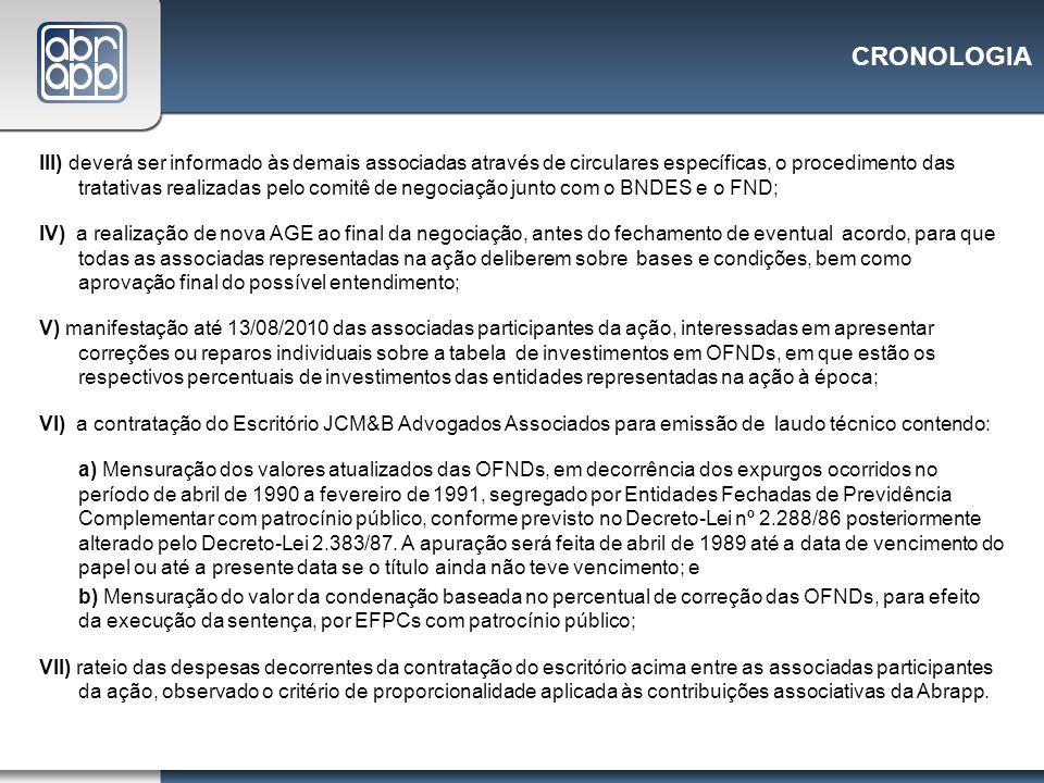 AÇÃO JUDICIAL OFNDs HONORÁRIOS ADVOCATÍCIOS HONORÁRIOS DE ÊXITO A PAGAR CONTRATO FIGUEIREDO & SILVA (CLÁUSULA 2) 30% DO VALOR DOS HONORÁRIOS DA PARTE QUE VIER A SER CONDENADA CONDENAÇÃO FND: R$ 723.498.243 (*) X 30% = R$ 217.049.473 LIMITADOS A: 3 VEZES O VALOR TOTAL DOS HONORÁRIOS PRO-LABORE R$ 1.577.246 (**) X 3 = R$ 4.731.739 PORTANTO, TOTAL HONORÁRIOS DE ÊXITO A PAGARR$ 4.731.739 (-) CESSÃO DE DIREITOS PARA SIQUEIRA CASTROR$ 1.857.514 (***) TOTAL DEVIDO PARA FIGUEIREDO & SILVAR$ 2.874.225 (*) 10% do valor da execução (R$ 7.234.982.430) (**) Cr$ 178.400.000 de 09/1991, atualizados pelo INPC até 07/2011 = R$ 1.577.246 (***) R$ 1.650.000 de 12/2008, atualizados pelo IGP-M até 07/2011 = R$ 1.857.514