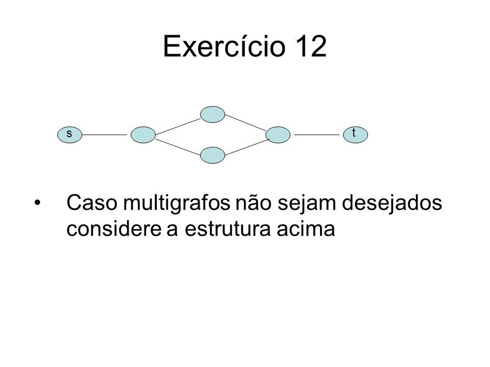 Exercício 12 s t Caso multigrafos não sejam desejados considere a estrutura acima