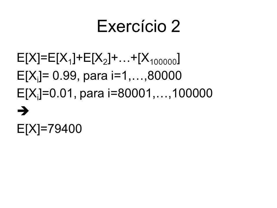 Exercício 2 E[X]=E[X 1 ]+E[X 2 ]+…+[X 100000 ] E[X i ]= 0.99, para i=1,…,80000 E[X i ]=0.01, para i=80001,…,100000 E[X]=79400