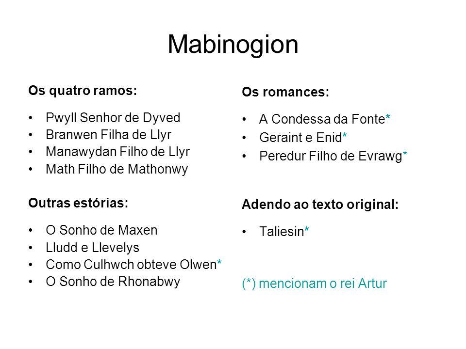 Mabinogion Os quatro ramos: Pwyll Senhor de Dyved Branwen Filha de Llyr Manawydan Filho de Llyr Math Filho de Mathonwy Outras estórias: O Sonho de Max