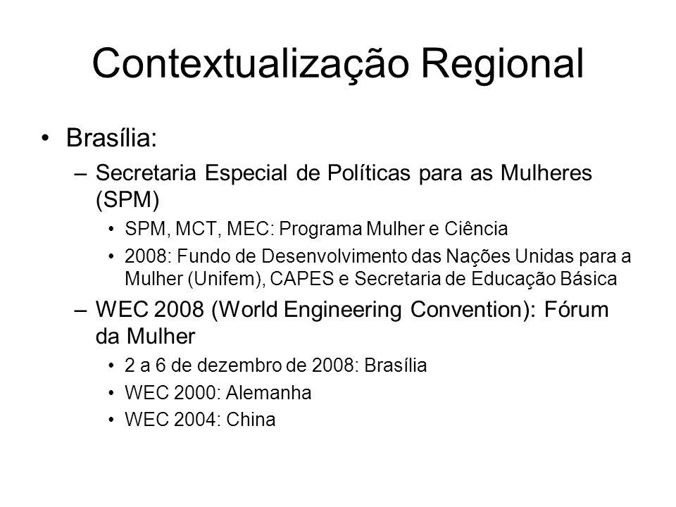 Contextualização Regional Brasília: –Secretaria Especial de Políticas para as Mulheres (SPM) SPM, MCT, MEC: Programa Mulher e Ciência 2008: Fundo de Desenvolvimento das Nações Unidas para a Mulher (Unifem), CAPES e Secretaria de Educação Básica –WEC 2008 (World Engineering Convention): Fórum da Mulher 2 a 6 de dezembro de 2008: Brasília WEC 2000: Alemanha WEC 2004: China