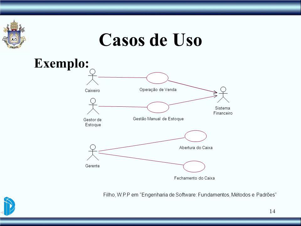 14 Casos de Uso Filho, W.P.P em Engenharia de Software: Fundamentos, Métodos e Padrões Abertura do Caixa Gerente Fechamento do Caixa Gestor de Estoque