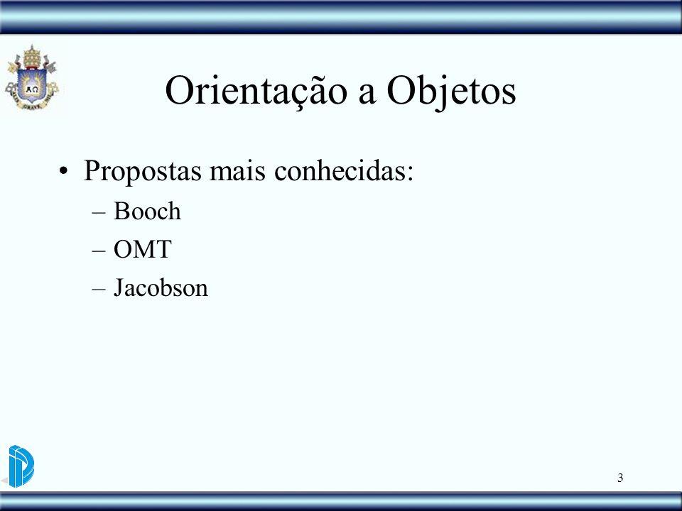3 Orientação a Objetos Propostas mais conhecidas: –Booch –OMT –Jacobson