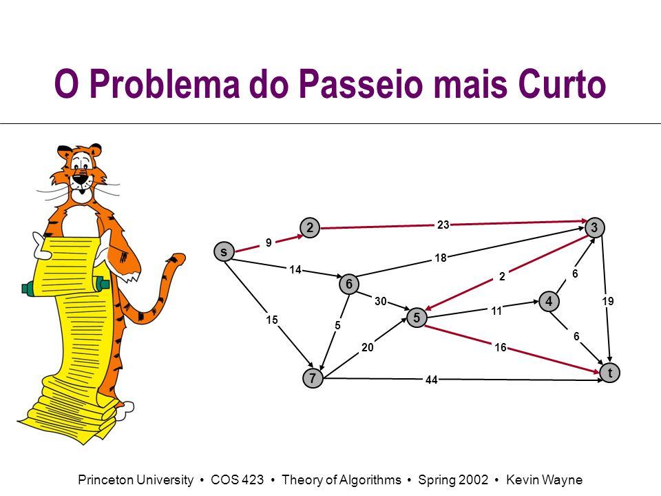 2 1 3 8 2 6 7 4 5 Grafo Direcionado Directed graph: G = (V, E).