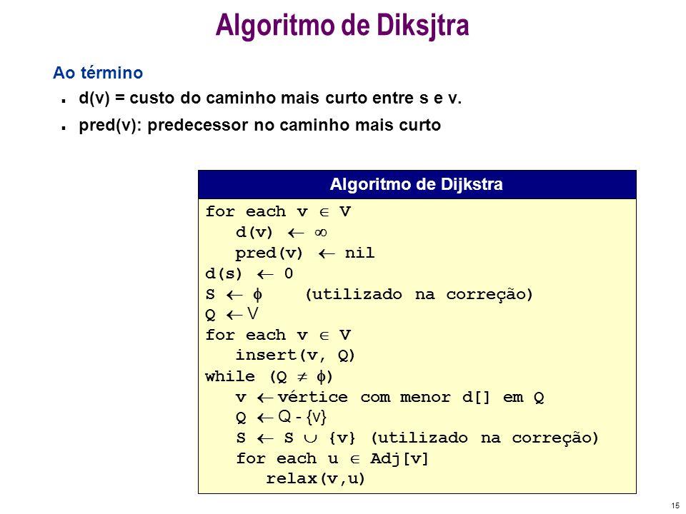 15 Algoritmo de Diksjtra Ao término n d(v) = custo do caminho mais curto entre s e v. n pred(v): predecessor no caminho mais curto for each v V d(v) p