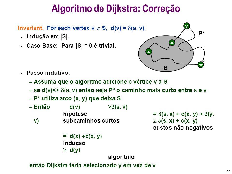 17 Algoritmo de Dijkstra: Correção Invariant. For each vertex v S, d(v) = (s, v). n Indução em |S|. n Caso Base: Para |S| = 0 é trivial. n Passo indut