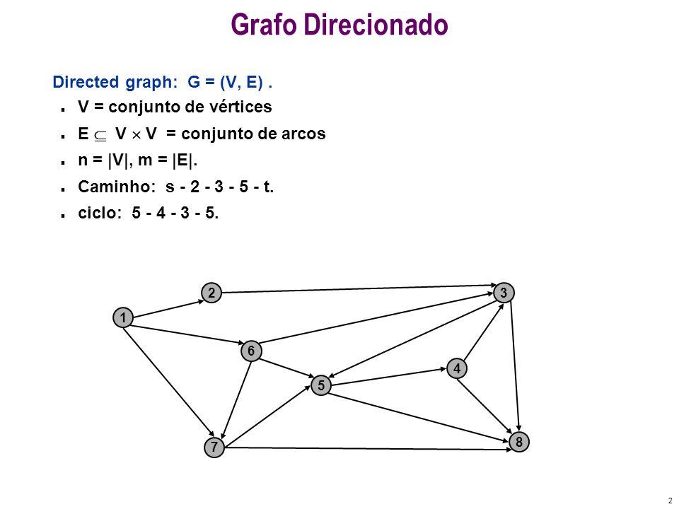 2 1 3 8 2 6 7 4 5 Grafo Direcionado Directed graph: G = (V, E). n V = conjunto de vértices n E V V = conjunto de arcos n n = |V|, m = |E|. n Caminho: