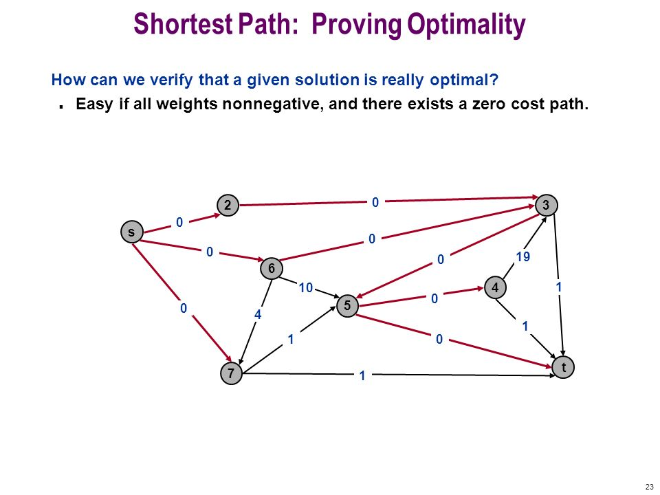 23 Shortest Path: Proving Optimality How can we verify that a given solution is really optimal? n Easy if all weights nonnegative, and there exists a