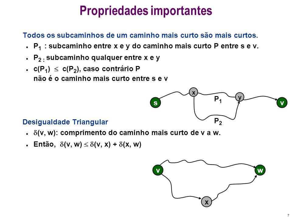 7 Propriedades importantes Todos os subcaminhos de um caminho mais curto são mais curtos. n P 1 : subcaminho entre x e y do caminho mais curto P entre