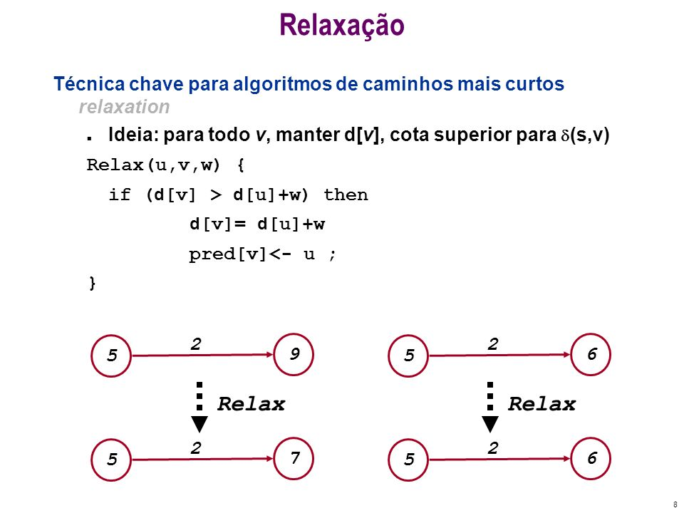 8 Relaxação Técnica chave para algoritmos de caminhos mais curtos relaxation n Ideia: para todo v, manter d[v], cota superior para (s,v) Relax(u,v,w)