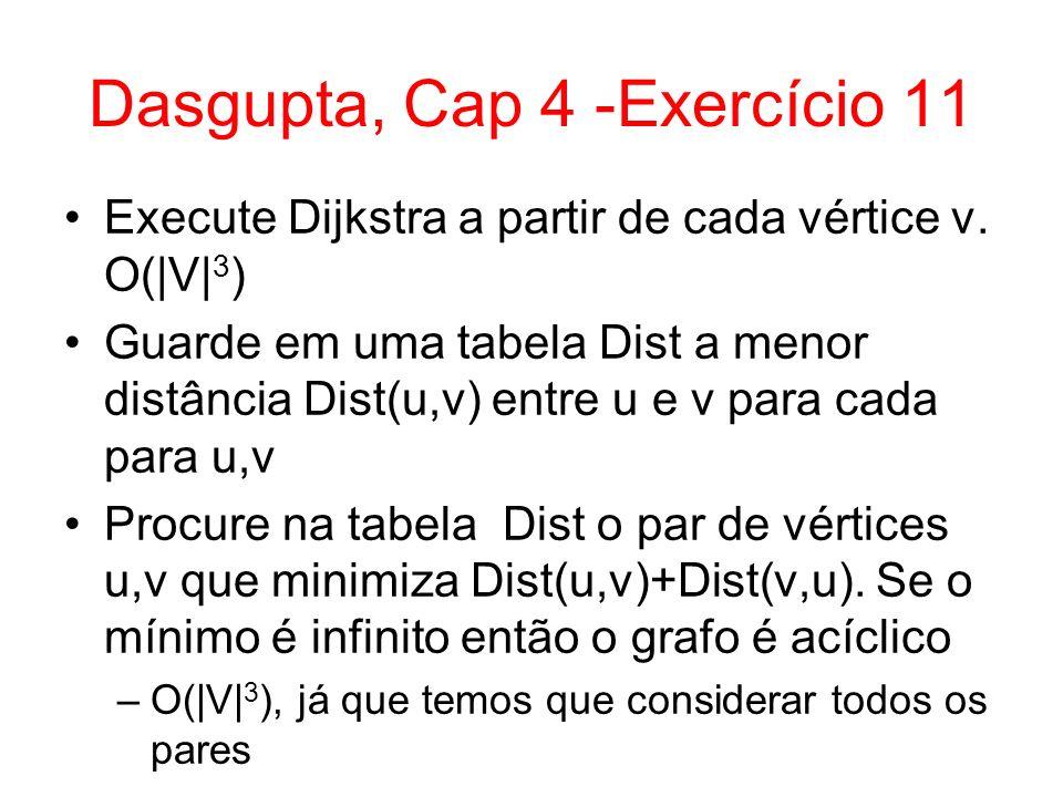 Dasgupta, Cap 4 -Exercício 11 Execute Dijkstra a partir de cada vértice v. O(|V| 3 ) Guarde em uma tabela Dist a menor distância Dist(u,v) entre u e v