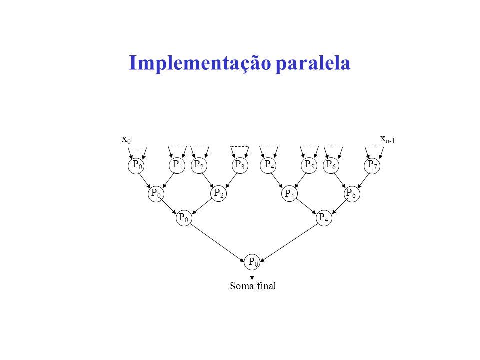 Implementação paralela P3P3 P4P4 P5P5 P6P6 P7P7 P2P2 P1P1 P0P0 P0P0 P2P2 P6P6 P4P4 P0P0 x0x0 x n-1 Soma final P0P0 P4P4