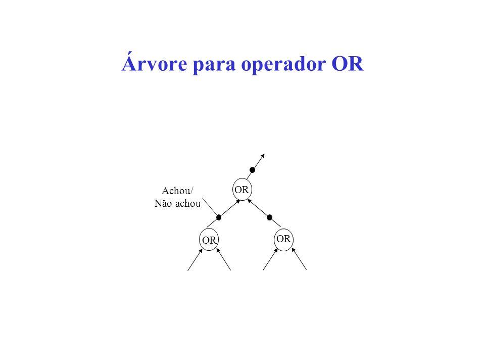 Árvore para operador OR OR Achou/ Não achou