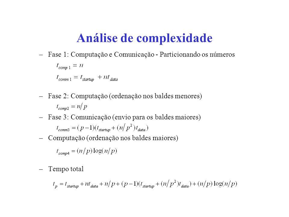 Análise de complexidade –Fase 1: Computação e Comunicação - Particionando os números –Fase 2: Computação (ordenação nos baldes menores) –Fase 3: Comunicação (envio para os baldes maiores) –Computação (ordenação nos baldes maiores) –Tempo total