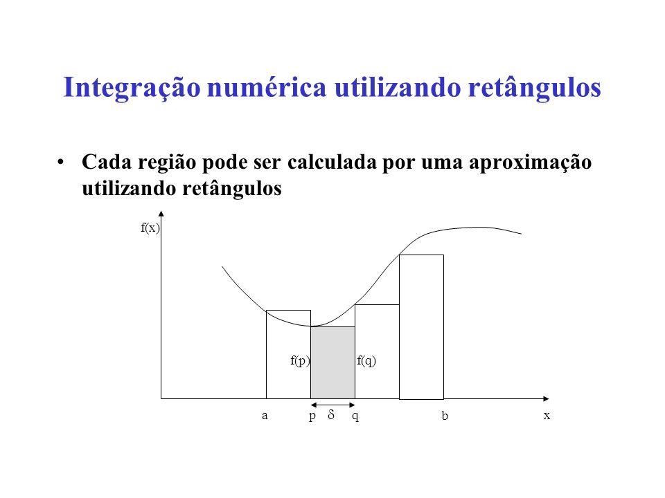 Integração numérica utilizando retângulos Cada região pode ser calculada por uma aproximação utilizando retângulos apq b x f(p)f(q) f(x)
