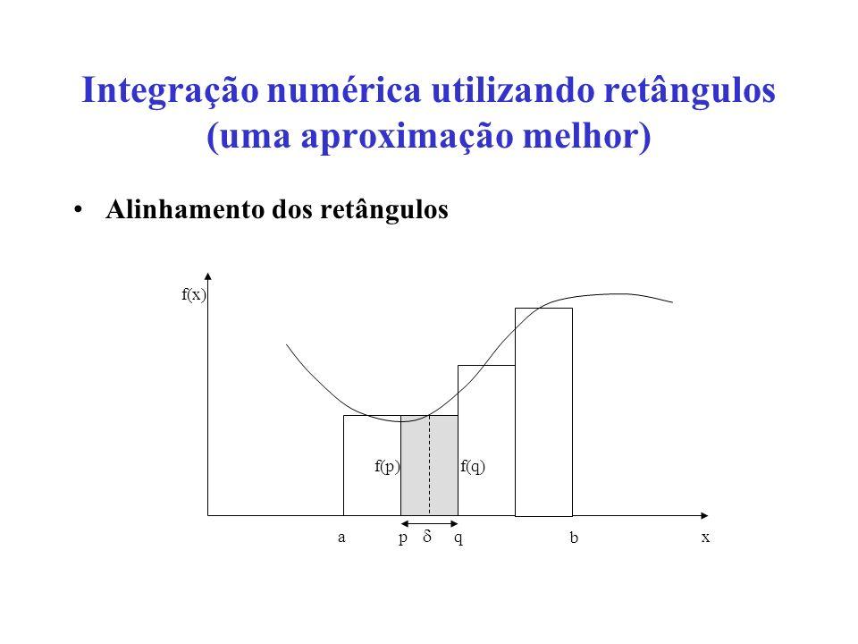 Integração numérica utilizando retângulos (uma aproximação melhor) Alinhamento dos retângulos apq b x f(p)f(q) f(x)