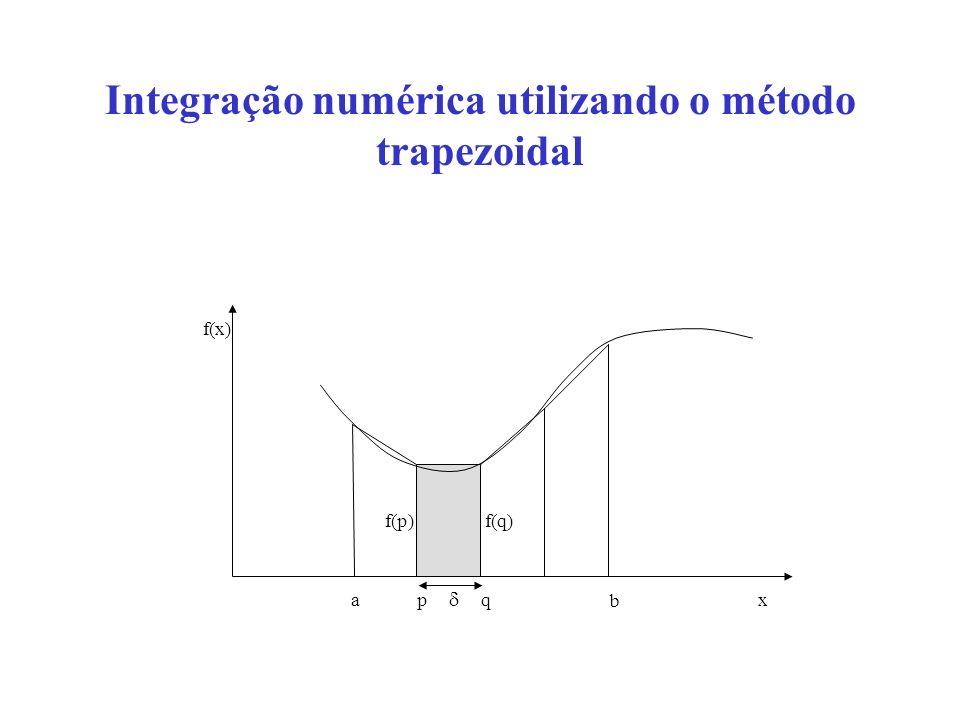 Integração numérica utilizando o método trapezoidal apq b x f(p)f(q) f(x)