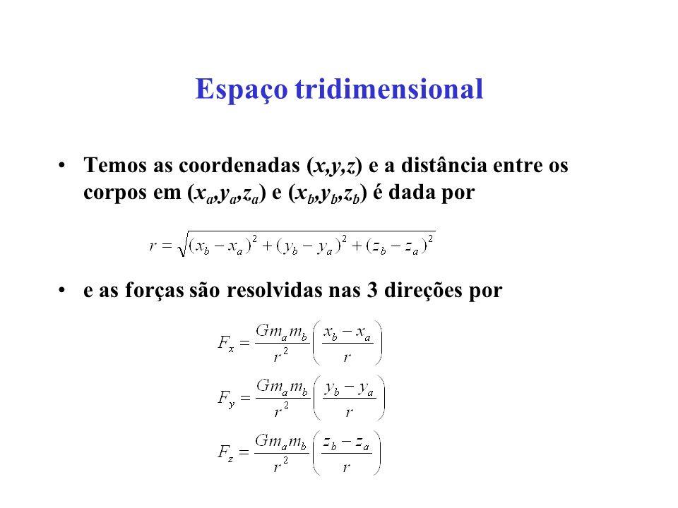 Espaço tridimensional Temos as coordenadas (x,y,z) e a distância entre os corpos em (x a,y a,z a ) e (x b,y b,z b ) é dada por e as forças são resolvidas nas 3 direções por