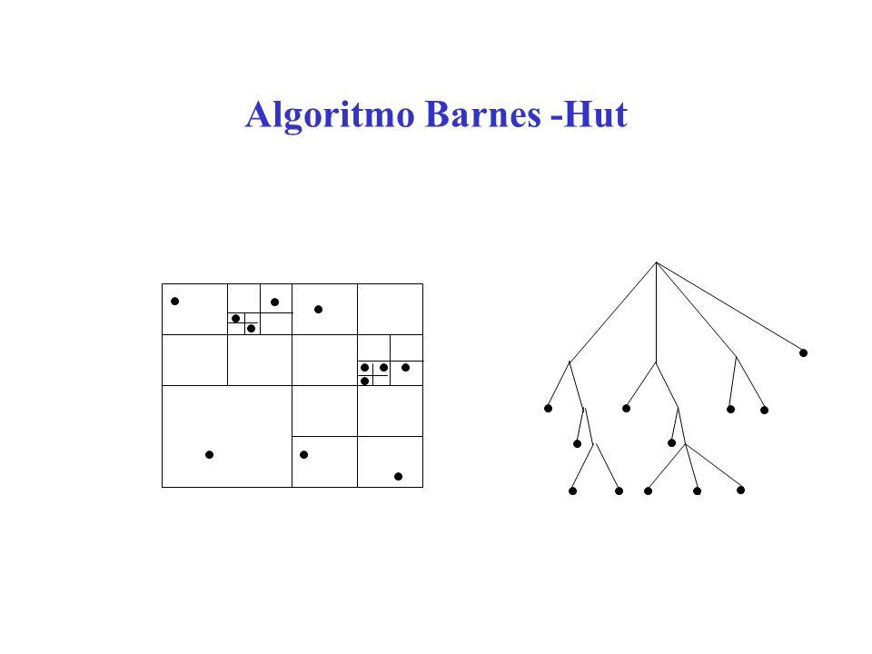 Algoritmo Barnes -Hut