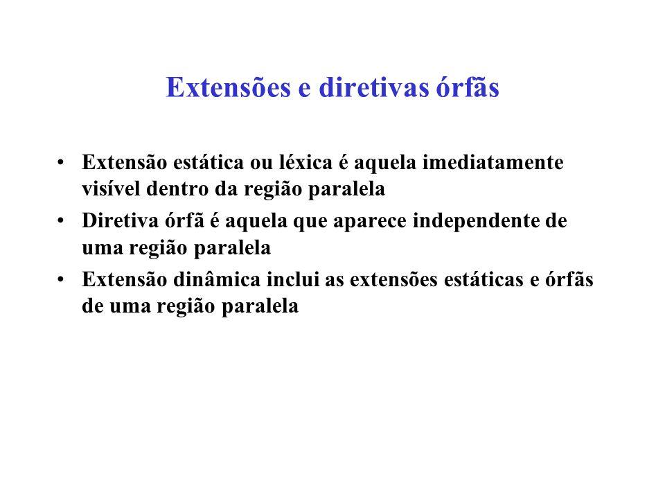 Extensões e diretivas órfãs Extensão estática ou léxica é aquela imediatamente visível dentro da região paralela Diretiva órfã é aquela que aparece independente de uma região paralela Extensão dinâmica inclui as extensões estáticas e órfãs de uma região paralela