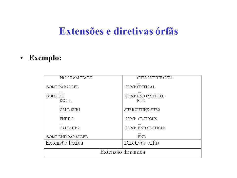 Extensões e diretivas órfãs Exemplo: