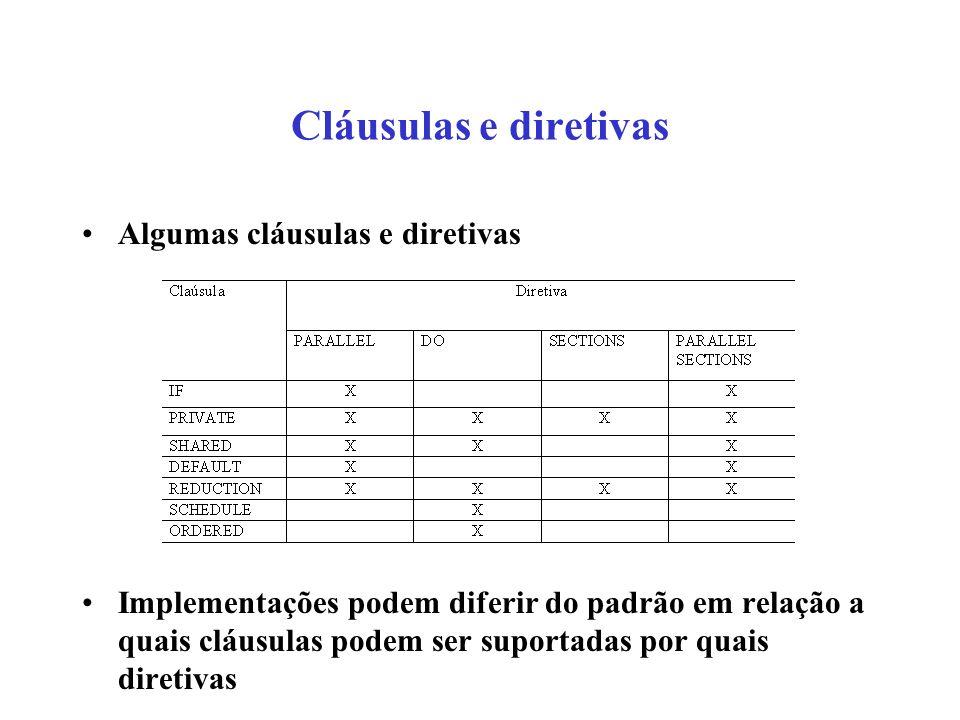 Cláusulas e diretivas Algumas cláusulas e diretivas Implementações podem diferir do padrão em relação a quais cláusulas podem ser suportadas por quais diretivas