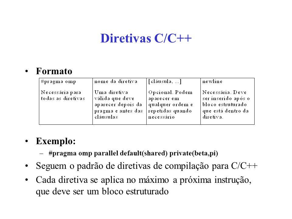 Diretivas C/C++ Formato Exemplo: –#pragma omp parallel default(shared) private(beta,pi) Seguem o padrão de diretivas de compilação para C/C++ Cada diretiva se aplica no máximo a próxima instrução, que deve ser um bloco estruturado