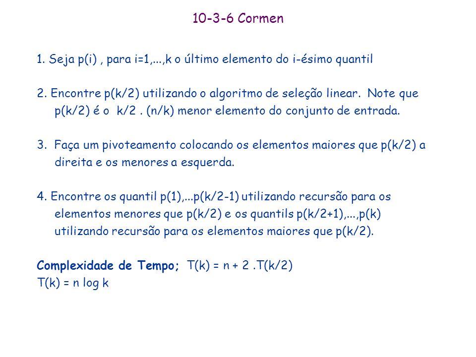 Exercício 6 Teorema. LocalMinimo (r) retorna um mínimo local da árvore enraízada em r Prova Indução no tamanho da árvore. Base. r é uma folha (i). Ok.