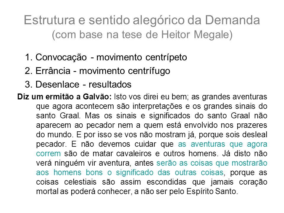 Estrutura e sentido alegórico da Demanda (com base na tese de Heitor Megale) 1. Convocação - movimento centrípeto 2. Errância - movimento centrífugo 3