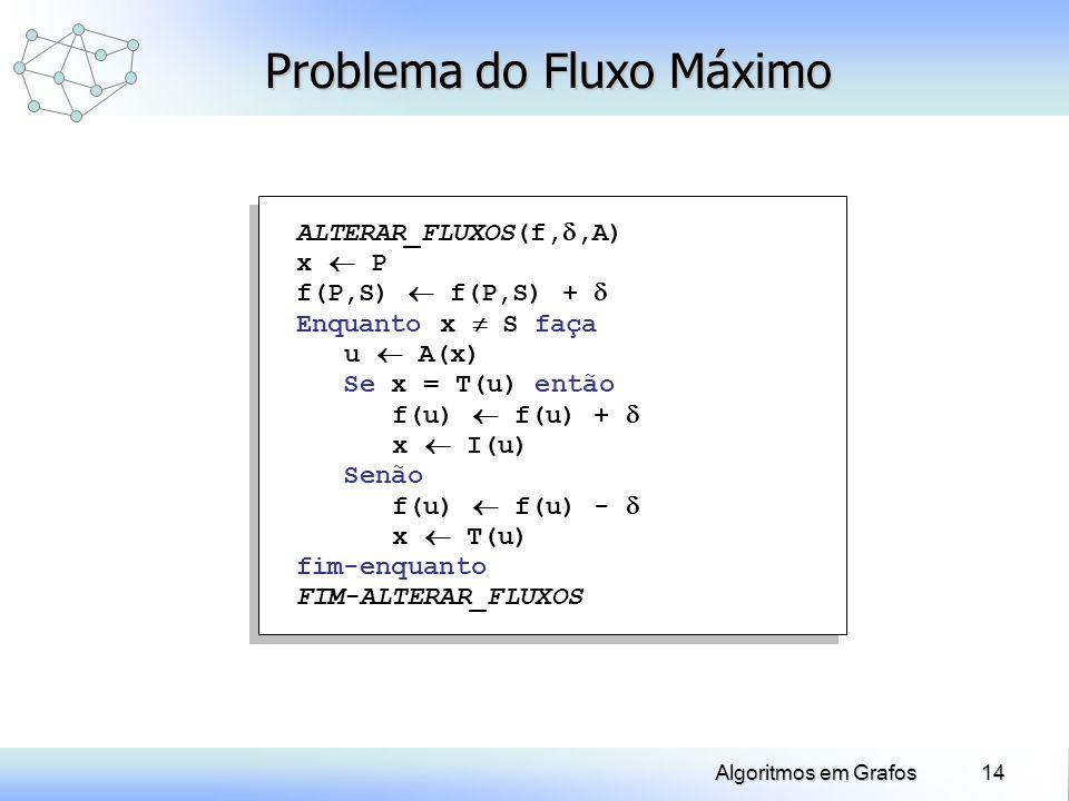 14Algoritmos em Grafos Problema do Fluxo Máximo ALTERAR_FLUXOS(f,,A) x P f(P,S) f(P,S) + Enquanto x S faça u A(x) Se x = T(u) então f(u) f(u) + x I(u)