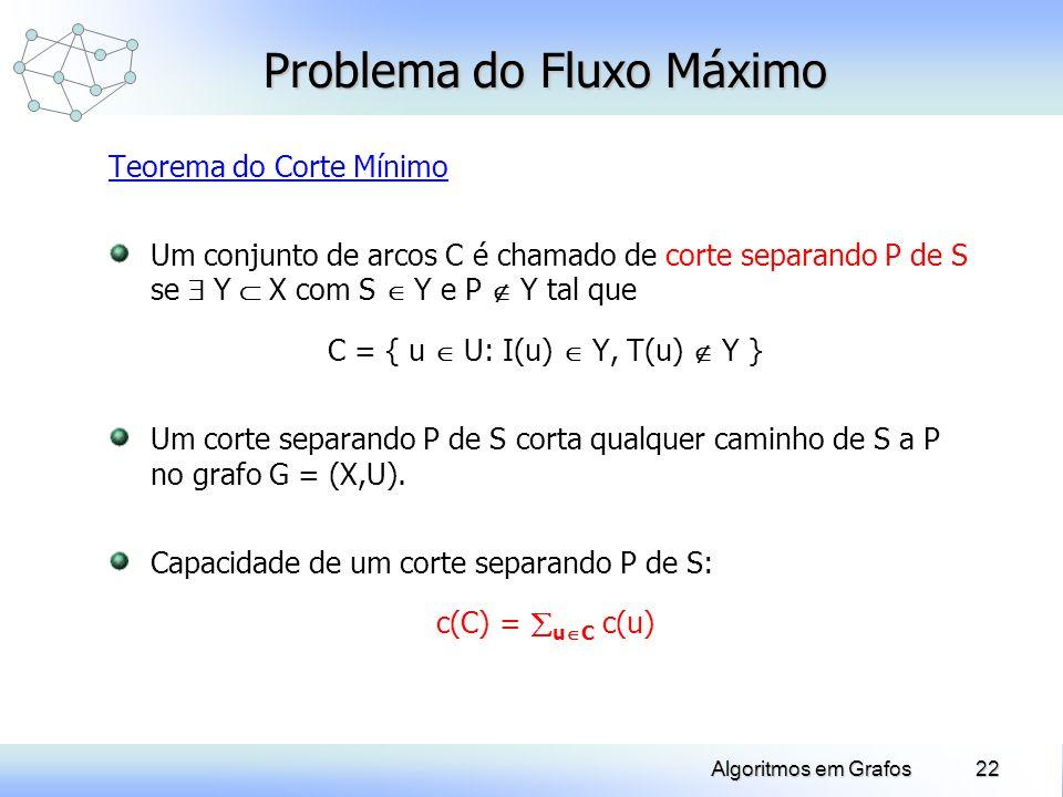 22Algoritmos em Grafos Problema do Fluxo Máximo Teorema do Corte Mínimo Um conjunto de arcos C é chamado de corte separando P de S se Y X com S Y e P