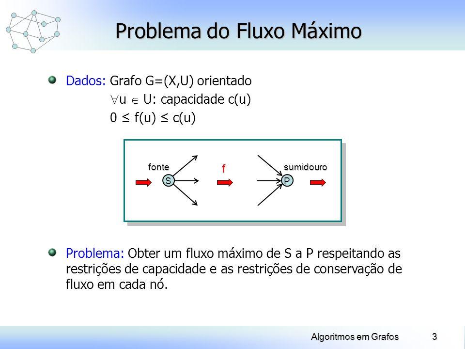 14Algoritmos em Grafos Problema do Fluxo Máximo ALTERAR_FLUXOS(f,,A) x P f(P,S) f(P,S) + Enquanto x S faça u A(x) Se x = T(u) então f(u) f(u) + x I(u) Senão f(u) f(u) - x T(u) fim-enquanto FIM-ALTERAR_FLUXOS