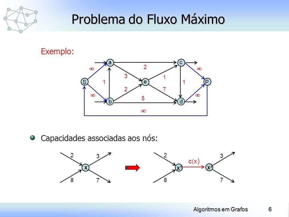 17Algoritmos em Grafos Exemplo: Problema do Fluxo Máximo 1 5 2 34 8 7 6 10 20 12 8 9 6 8 8 15 4 5 A(7) = (6,7) Y = {1, 2, 6, 7} (7) = 15 (7) = 15 A(6) = (2,6) Y = {1, 2, 6} (6) = 15 (6) = 15 = 15 = 15 A(2) = (1,2) Y = {1, 2} (2) = 20 (2) = 20 A(1) = (7,1) Y = {1} (1) = + (1) = + f(6,7) = 15 f(2,6) = 15 f(1,2) = 15 f(7,1) = 15 15