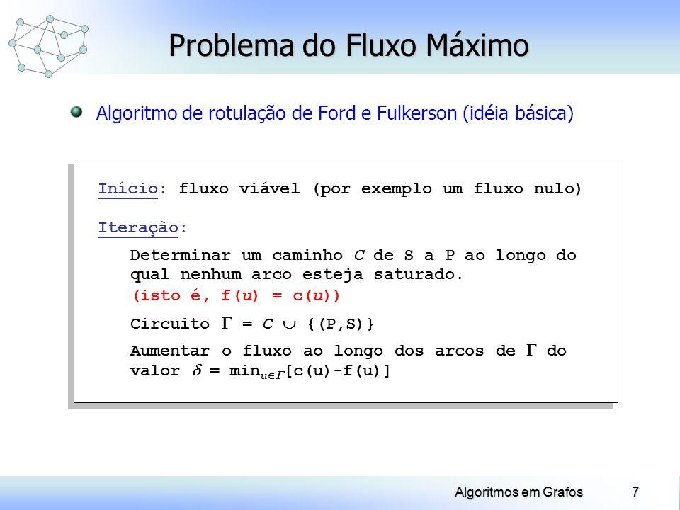 18Algoritmos em Grafos Exemplo: Problema do Fluxo Máximo 1 5 2 34 8 7 6 10 20 12 8 9 6 8 8 15 4 5 A(8) = (4,8) Y = {1, 3, 4, 8} (8) = 9 (8) = 9 A(4) = (3,4) Y = {1, 3, 4} (4) = 9 (4) = 9 = 8 = 8 A(3) = (1,3) Y = {1, 3} (3) = 10 (3) = 10 A(1) = (7,1) Y = {1} (1) = + (1) = + f(4,8) = 8 f(3,4) = 8 f(1,3) = 8 f(7,1) = 23 15 A(7) = (8,7) Y = {1, 3, 4, 8, 7} (7) = 8 (7) = 8 f(8,7) = 8 23 8 88 8