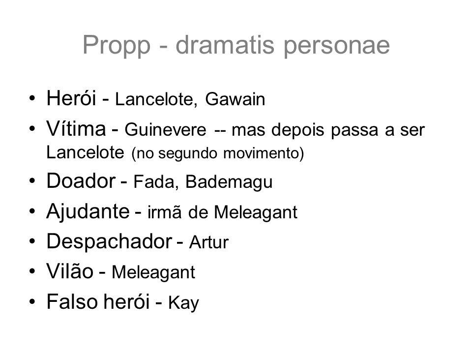 Propp - dramatis personae Herói - Lancelote, Gawain Vítima - Guinevere -- mas depois passa a ser Lancelote (no segundo movimento) Doador - Fada, Badem