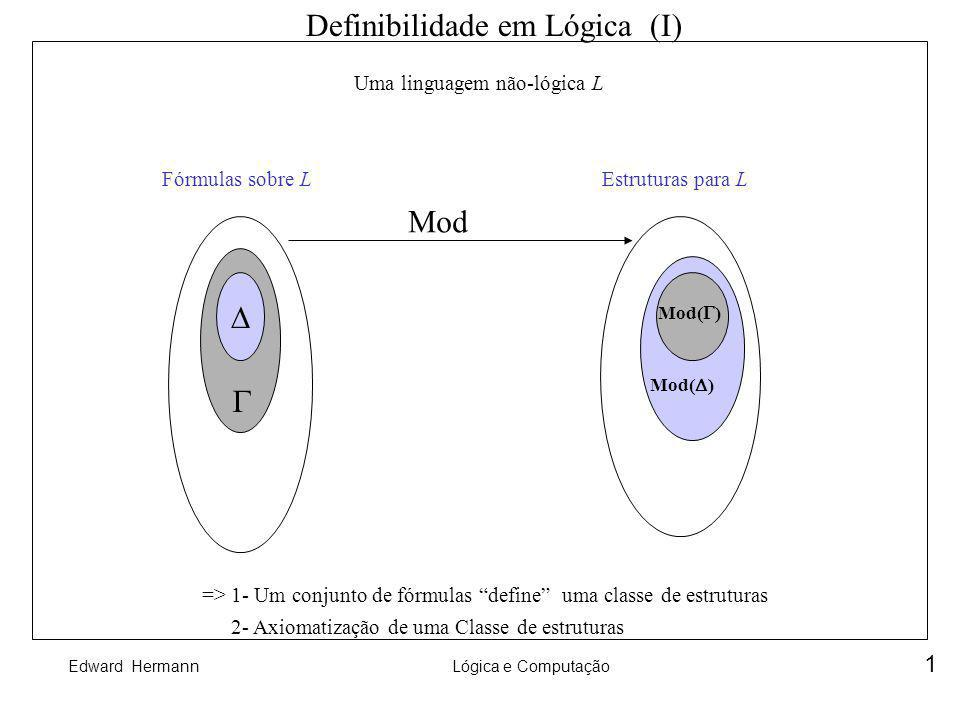 Edward HermannLógica e Computação 1 Definibilidade em Lógica (I) Fórmulas sobre LEstruturas para L Uma linguagem não-lógica L Mod( ) Mod => 1- Um conj
