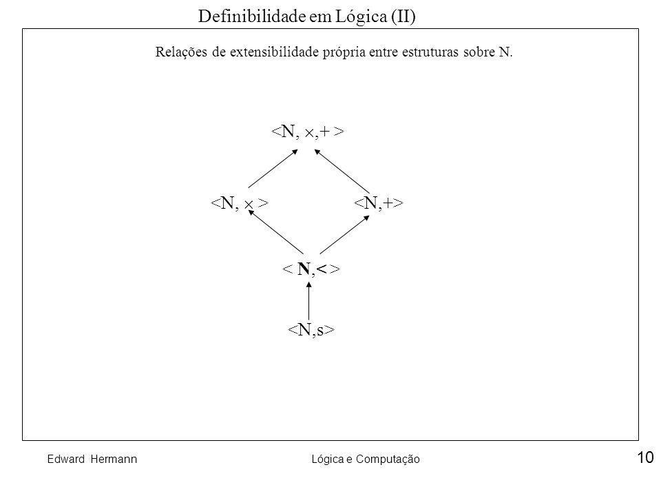 Edward HermannLógica e Computação 10 Definibilidade em Lógica (II) Relações de extensibilidade própria entre estruturas sobre N.