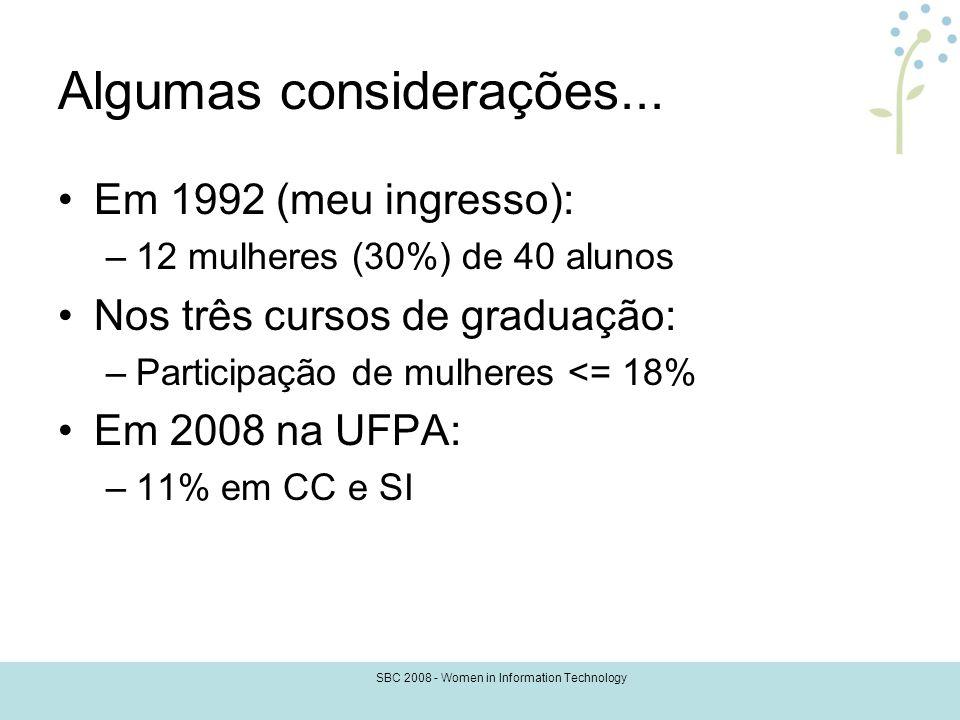 SBC 2008 - Women in Information Technology Algumas considerações... Em 1992 (meu ingresso): –12 mulheres (30%) de 40 alunos Nos três cursos de graduaç