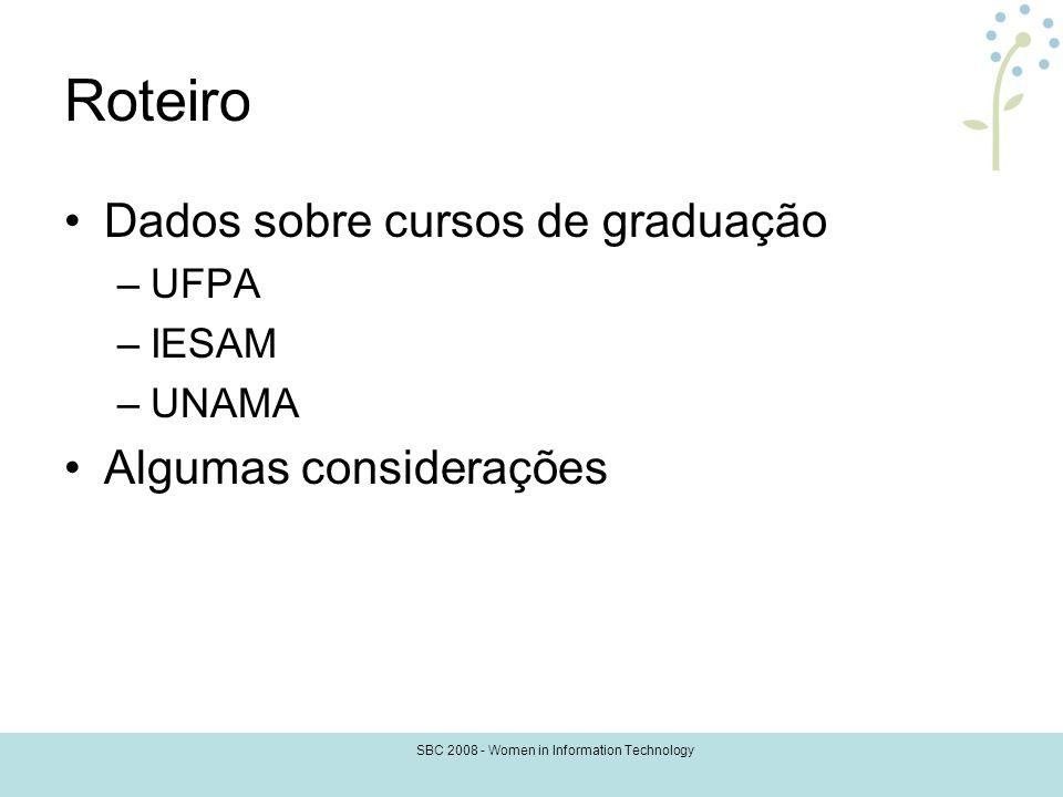 SBC 2008 - Women in Information Technology Roteiro Dados sobre cursos de graduação –UFPA –IESAM –UNAMA Algumas considerações