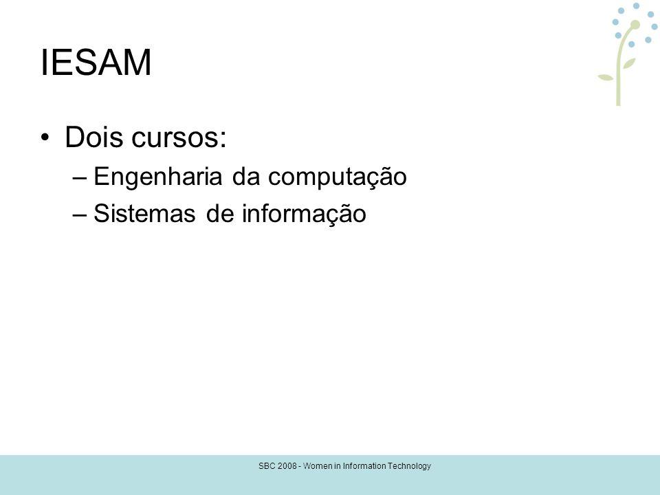 SBC 2008 - Women in Information Technology IESAM Dois cursos: –Engenharia da computação –Sistemas de informação