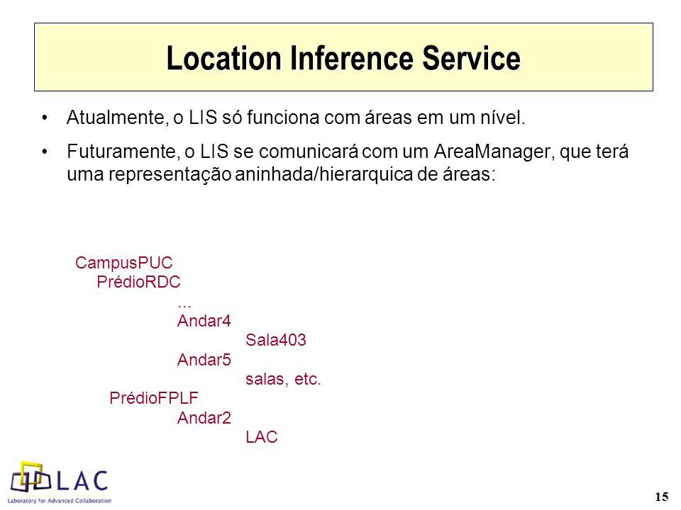 15 Location Inference Service Atualmente, o LIS só funciona com áreas em um nível.