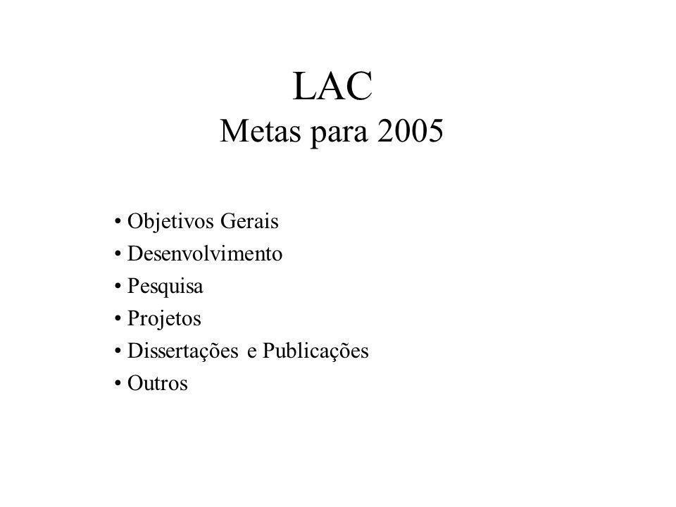 Objetivos Gerais Garantir a continuidade da manutenção da MoCA Obter financiamentos para o LAC Manter a equipe unida e motivada Divulgação dos resultados