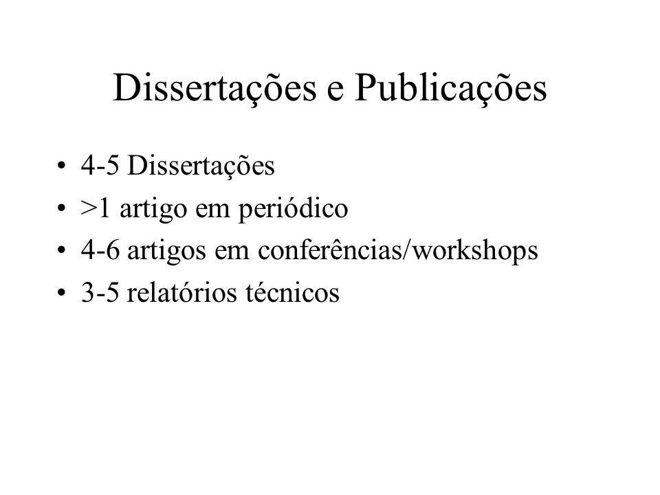Dissertações e Publicações 4-5 Dissertações >1 artigo em periódico 4-6 artigos em conferências/workshops 3-5 relatórios técnicos