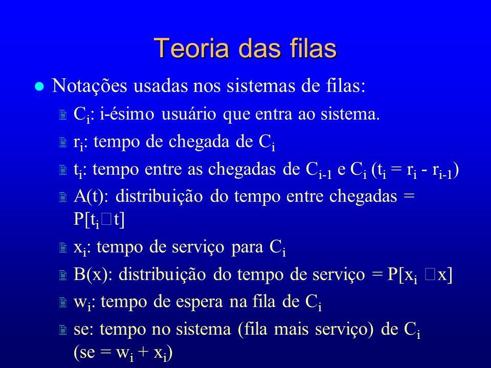 l Notações usadas nos sistemas de filas: 2 C i : i-ésimo usuário que entra ao sistema. 2 r i : tempo de chegada de C i 2 t i : tempo entre as chegadas