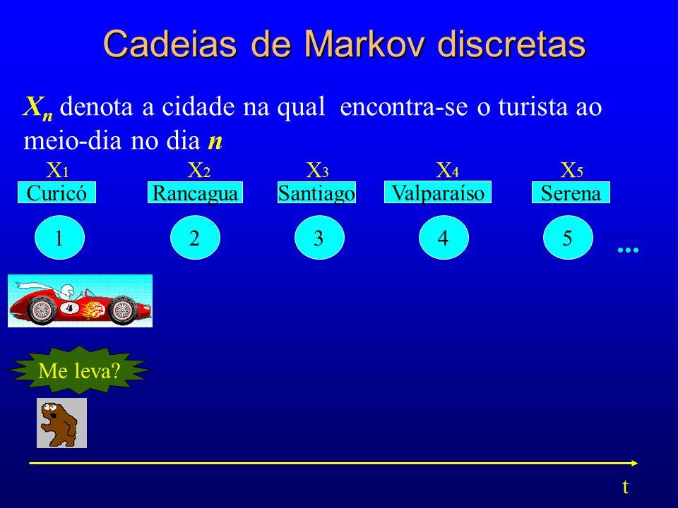 Cadeias de Markov discretas 12345 CuricóRancaguaSantiago Valparaíso Serena t Me leva? X n denota a cidade na qual encontra-se o turista ao meio-dia no