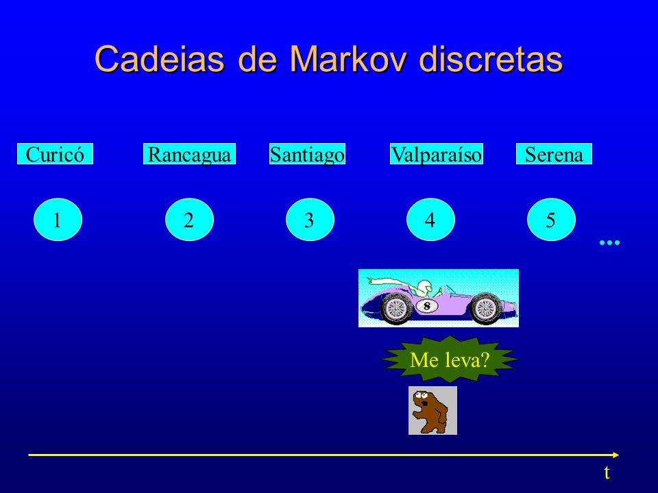 Cadeias de Markov discretas 12345 CuricóRancaguaSantiagoValparaísoSerena t Me leva?...