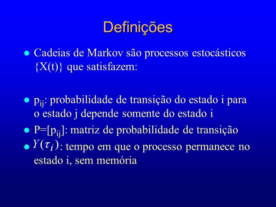 Definições l Cadeias de Markov são processos estocásticos {X(t)} que satisfazem: l p ij : probabilidade de transição do estado i para o estado j depen