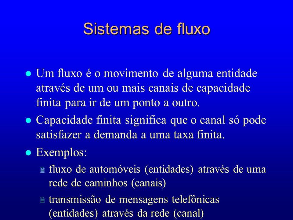 Sistemas de fluxo l Um fluxo é o movimento de alguma entidade através de um ou mais canais de capacidade finita para ir de um ponto a outro. l Capacid