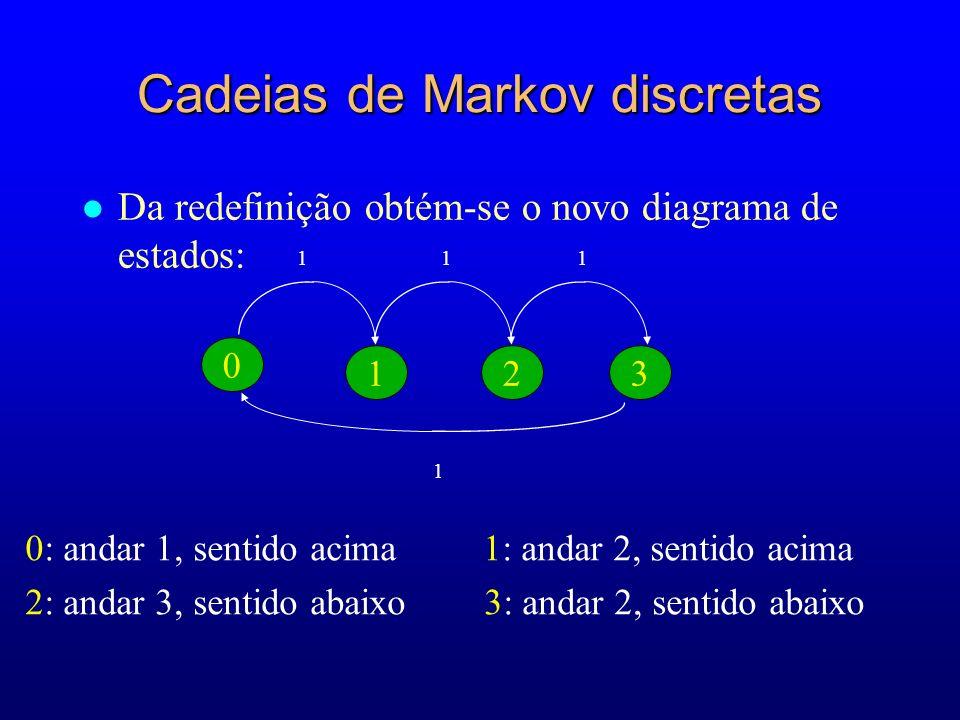 0 111 1 0: andar 1, sentido acima 1: andar 2, sentido acima 2: andar 3, sentido abaixo 3: andar 2, sentido abaixo 123 Cadeias de Markov discretas l Da
