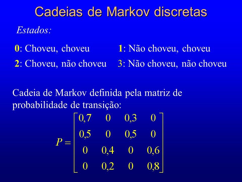 Cadeias de Markov discretas 0: Choveu, choveu 1: Não choveu, choveu 2: Choveu, não choveu 3: Não choveu, não choveu Estados: Cadeia de Markov definida